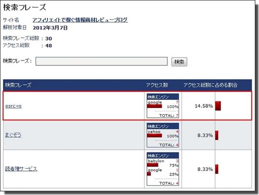 2012年3月7日から突如増えたesrc=s